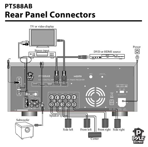 5 1 channel home theater circuit diagram pyle pt588ab 5 1 channel home receiver with hdmi r and