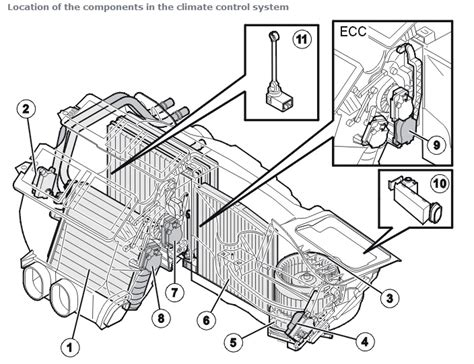 shift lock volvo 850 wiring diagram volvo 850 suspension