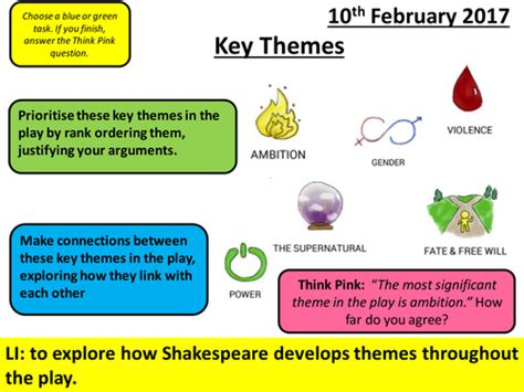 key themes in macbeth macbeth aqa new spec act 4 scene 1 key themes by