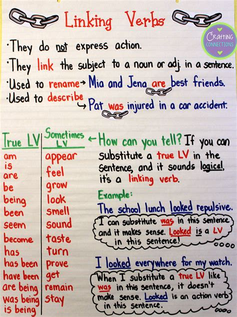www verb related keywords suggestions for linking verbs