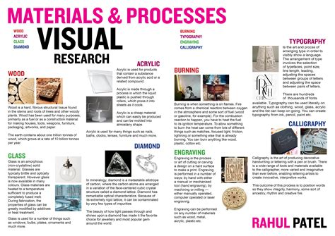 visual research required reading a3 board