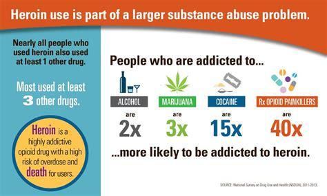 Opiate Detox Nj by Morris County Heroin Summit 2016 Set For Tonight In