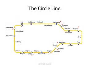 Carer s week join me on the carer s circle line special needs