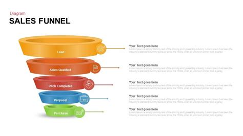 sales funnel slidebazaar