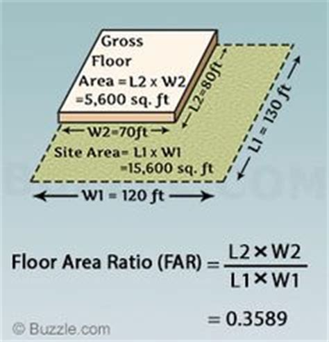 floor area calculator 1000 ideas about floor area ratio on office layout plan site office and energy