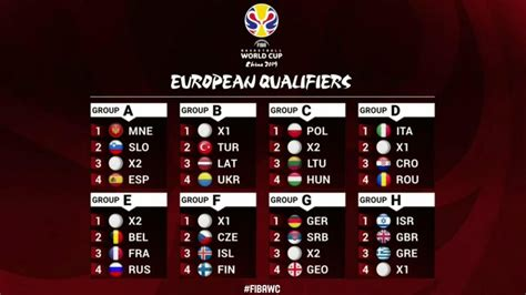 Calendrier Qualifications Coupe Du Monde Bebasket Actualit 233 Du Basket En Et En Europe