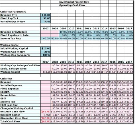 best photos of exles of cash flow spreadsheets pro