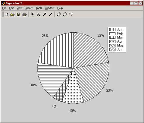 line pattern matlab hatched fill patterns file exchange matlab central