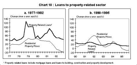 usaa boat loan credit score loan to deposit ratio imf