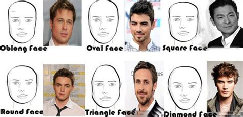 men spring 2015 haircuts for heart shaped face let your face do the talking face shape s clickker news