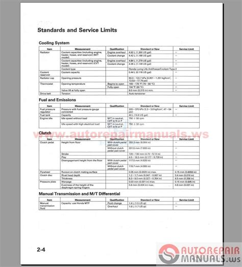 honda crz 2011 2012 service manual auto repair manual forum heavy equipment forums