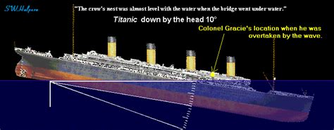 how titanic boat sank why the titanic sank stemjobs