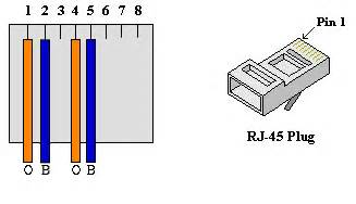 t1 loopback rj45 website of rexaturk