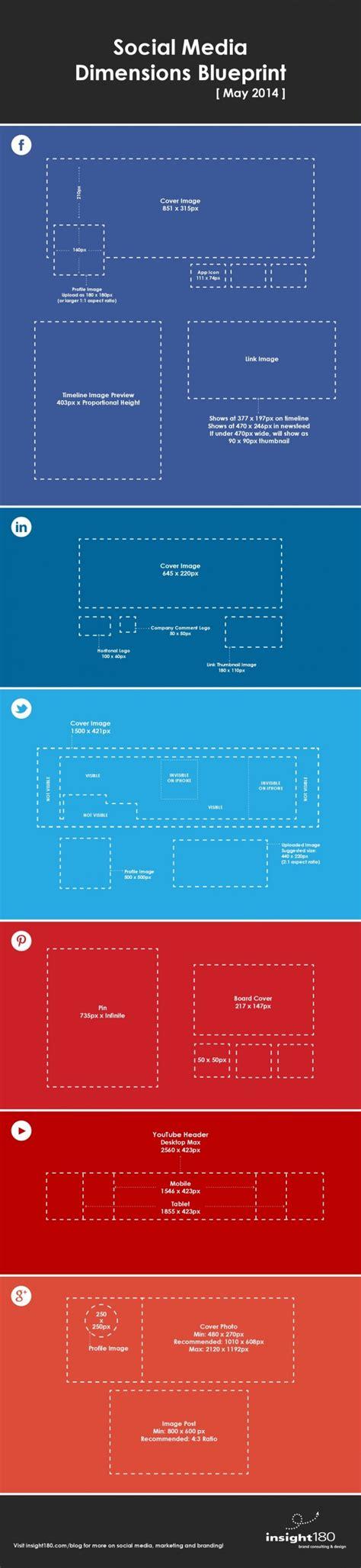 infografia tamaño imagenes redes sociales el tama 241 o s 237 importa en redes sociales anairas