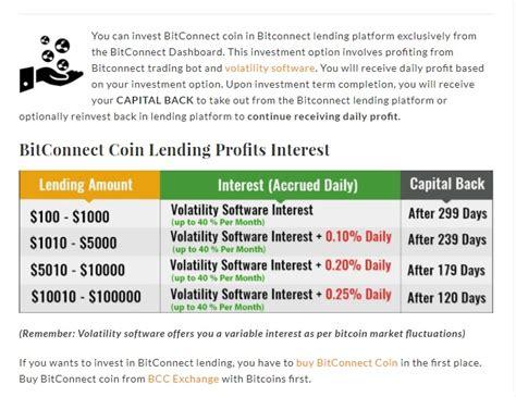 bitconnect chart bitconnect lending chart 705 215 543 online income news