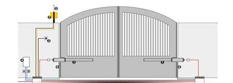 portail électrique prix 1460 portail electrique free portail aluminium coulissant