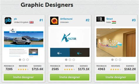 designcrowd invite designers crowdsourcing graphic design process tips for best results