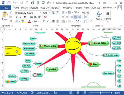 Mind Map In Word Mind Map Template Microsoft Word