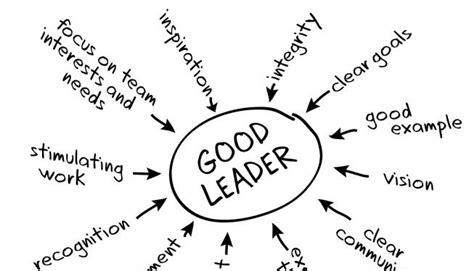 my best advice proven for effective leadership books simon sinek on leadership trust linkedin