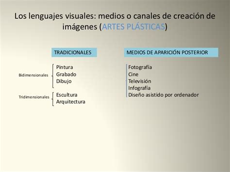 imagenes visuales sineticas los lenguajes visuales