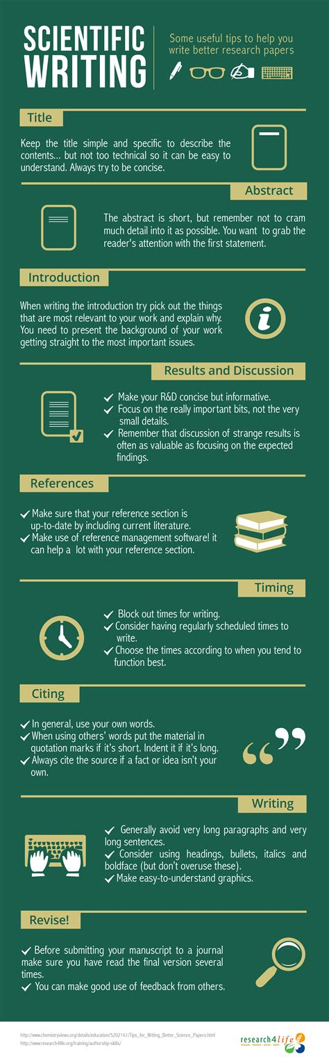 research paper writing tips research4lifetips for writing a research paper research4life