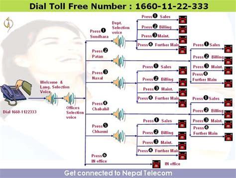 kraft foods help desk phone number tollfree number call flow chart nepal telecom techsansar com