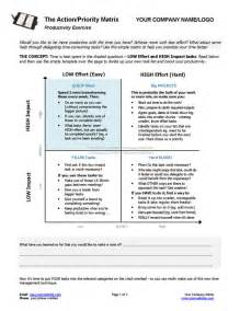 templates for business coaching business coaching action priority matrix tool coaching