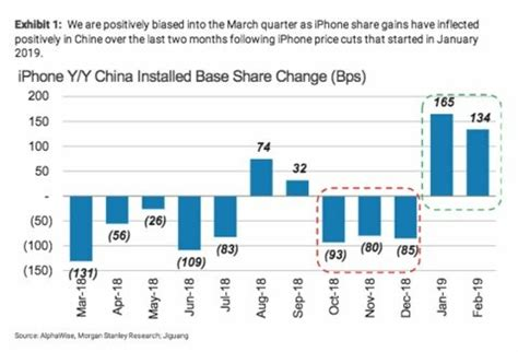 chinese iphone demand recovering  supply chain stabilizes analyst