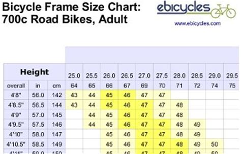 Stem As Bmx Standar 211 what size bicycle do i need