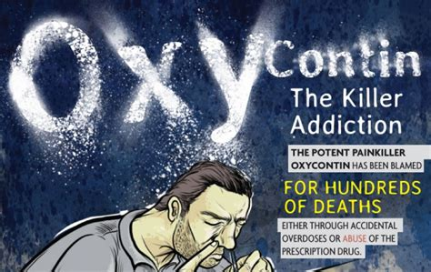 Diet And Detox From Oxcodone by Dangers Of Oxycontin Abuse And Addiction Biggies Boxers