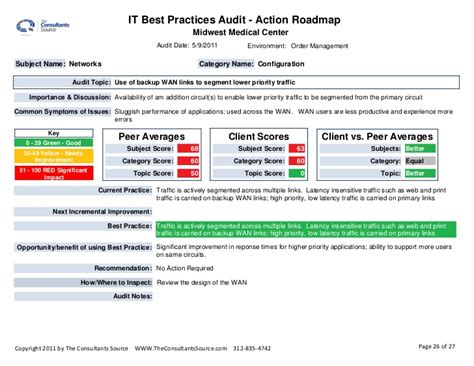 network audit template audit sle report
