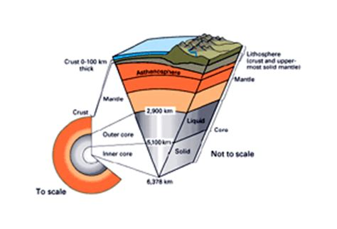 what causes earthquakes earthquake information what causes earthquakes information about faults plate