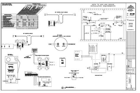 systems engineering alarm system design