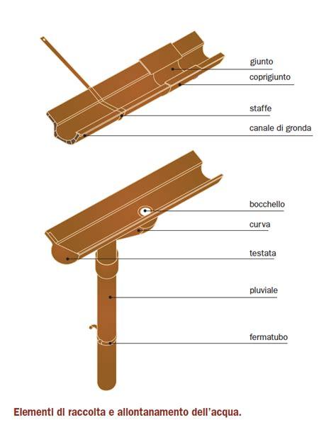 materiali per tettoie requisiti per la realizzazione di un buon tetto civer