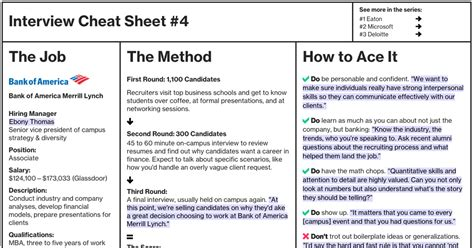 Questions For Mba Students In Finance by Sheet Bank Of America Bloomberg