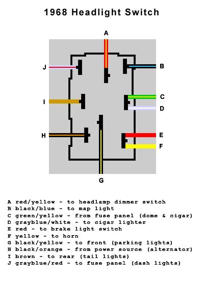 94 mustang headlight switch wiring diagram wiring diagram