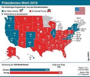 Us Wahl 2016 Donald Wirft - ergebnisse der us wahl 2016 im 220 berblick so gewann donald