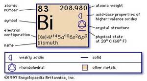 Bismuth Number Of Protons Bismuth Bi Chemical Element Britannica