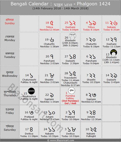 Calendar 2018 Bengali Bengali Calendar Phalgoon 1424 ব ল ক ল ন ড র