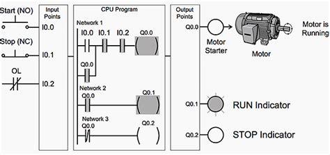 basic plc program  control    phase ac motor