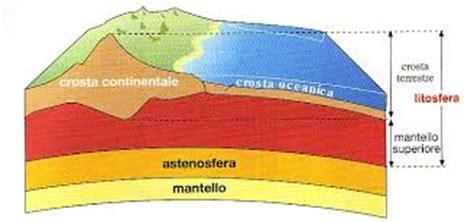 struttura interna della terra riassunto scienze mate scuola media