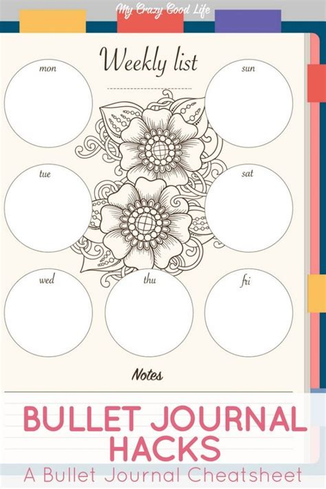 Bullet Journal Hacks by Bullet Journal Hacks 28 Images 11 Bullet Journal Hacks