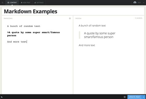markdown template introduction to ghost markdown