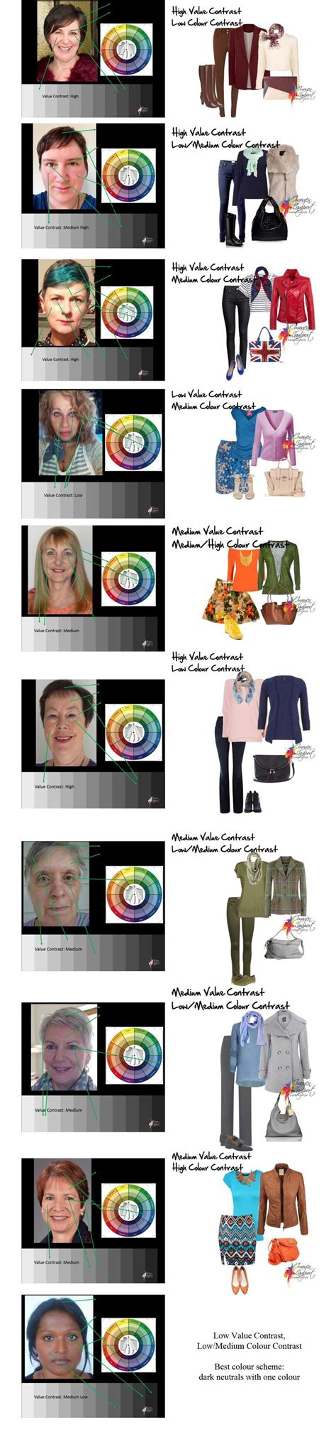 capsule biography meaning and exles 21 best images about colour analysis on pinterest