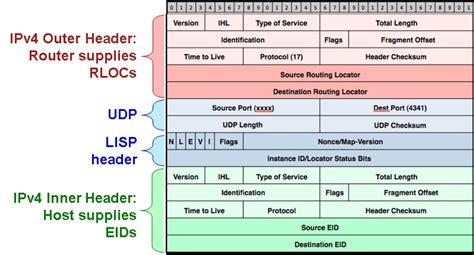 file format header file lisp header jpg wikimedia commons