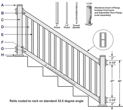 Definition Of Banister Stair Details State Of Michigan Residential Building Code