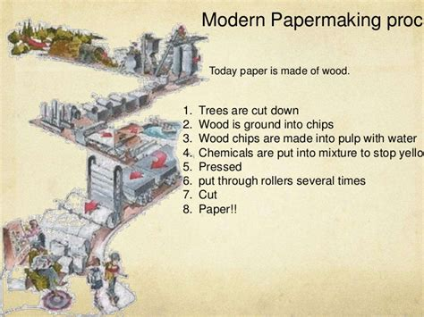 How Do They Make Paper Out Of Trees - how do they make paper out of trees 28 images diy