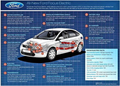 ford electric truck ford focus electric car costs 163 33 500 in the uk electric