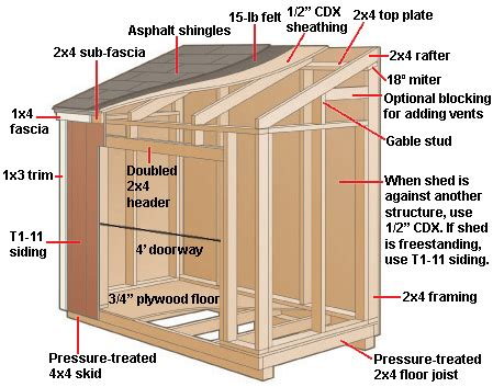build  lean  shed