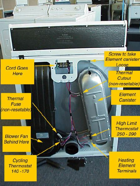 gas dryer pilot light kenmore dryer fuse location get free image about wiring